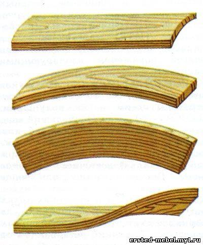 Столярный и мебельный щит - bizorgsu